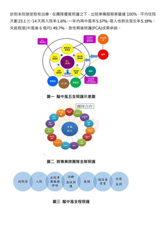 北榮推行腦中風「五全照護」。圖/北榮提供