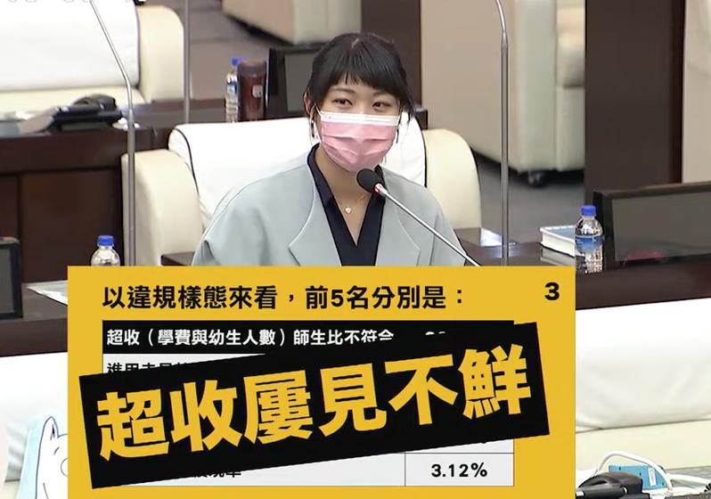 時代力量台南市議員林易瑩今天在議會質詢時指出,幼兒園超收費用的情形屢見不鮮。記者鄭維真/翻攝