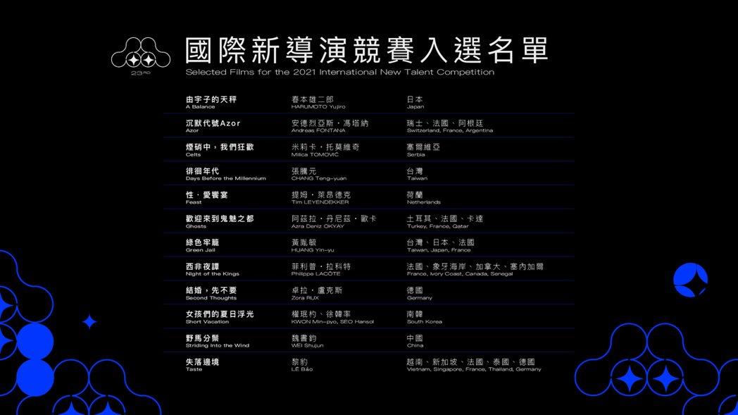 台北電影節「國際新導演競賽」入選名單。 圖/台北電影節提供