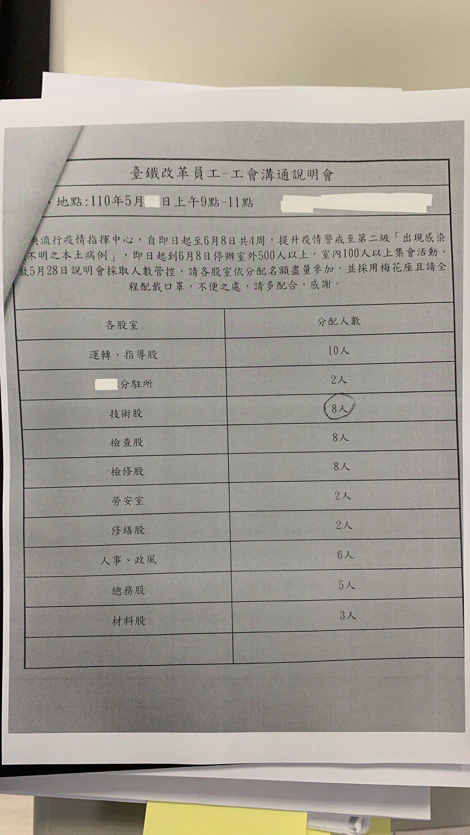 說明會各股室分配人數。圖/台鐵產業工會提供