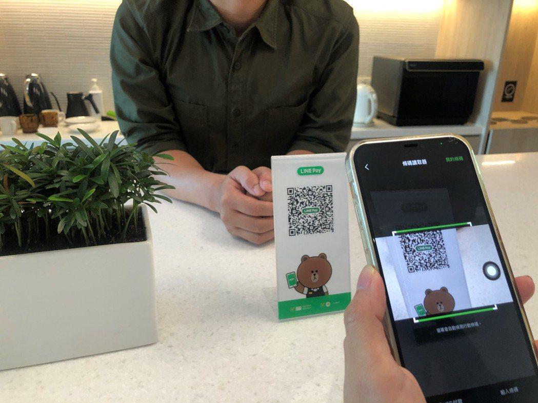 為提升全民防疫強度,台北富邦銀行攜手LINE Pay推出行動支付優惠,符合資格即...