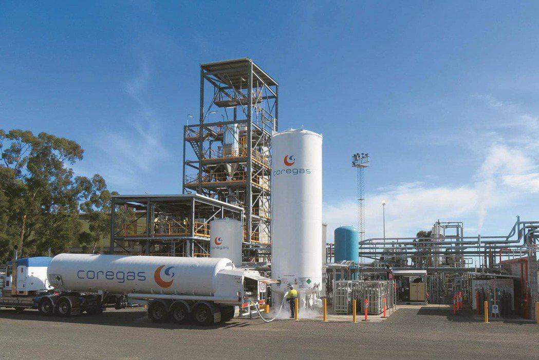 澳洲積極能源轉型,目標成為綠氫生產與出口最大國。圖片來源:Shutterstoc...