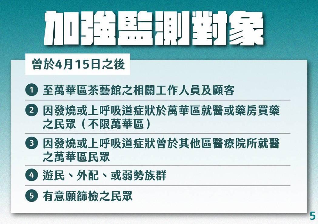 北市府14日起於萬華區設置4個Covid-19採檢站,勞動局陳信瑜局長呼籲,在台...