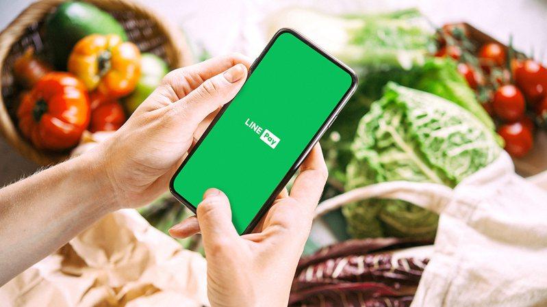 配合防疫升級,LINE Pay串連超過百家生活品牌讓無接觸的行動支付便利用戶日常採買。圖/LINE Pay提供