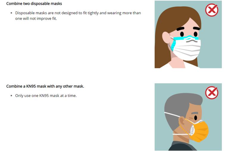 圖/截自美國CDC提升口罩防護的佩戴方式