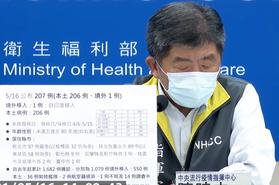 疫情爆發! 新增206本土確診+1境外 最早發病4月6日