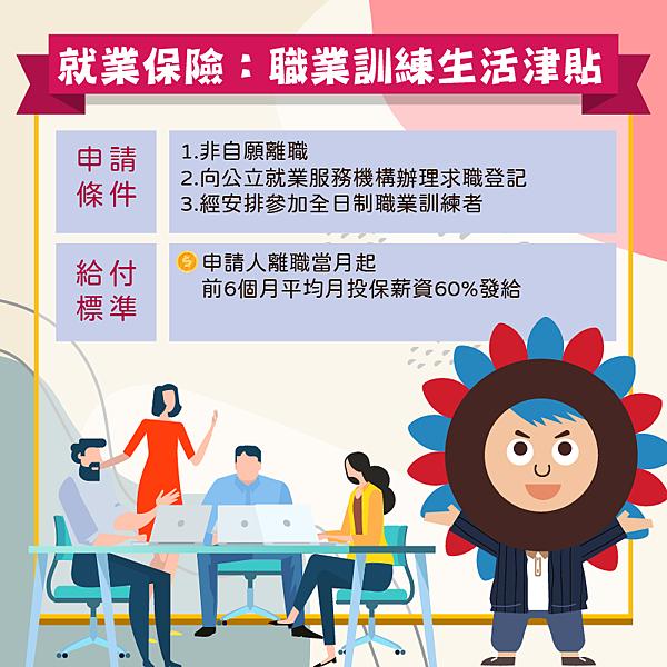 職業訓練生活津貼 圖/勞工保險局