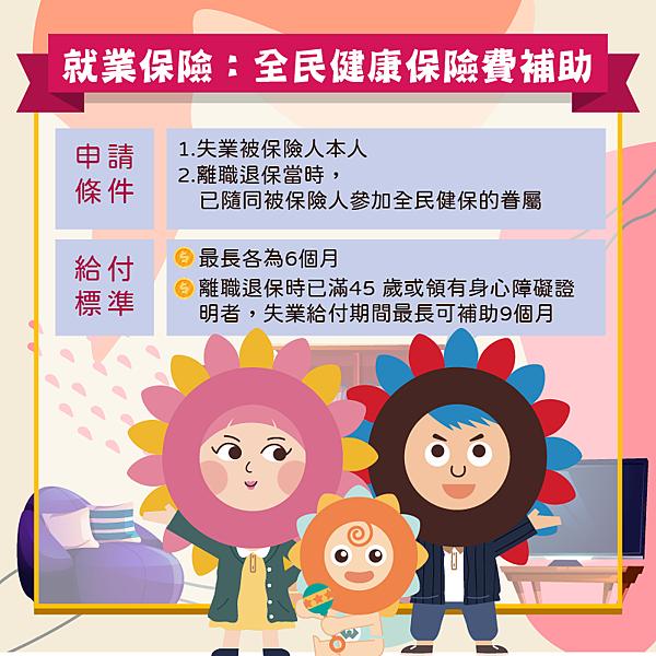 全民健康保險費補助 圖/勞工保險局