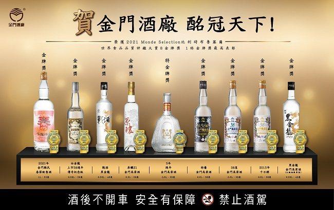 金門酒廠於2021年比利時布魯塞爾世界食品品質評鑑大賞,一舉摘下8面金牌及1面特...