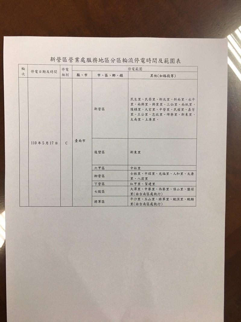 臨時大停電,台南市溪北地區停留狀況。圖/台電提供