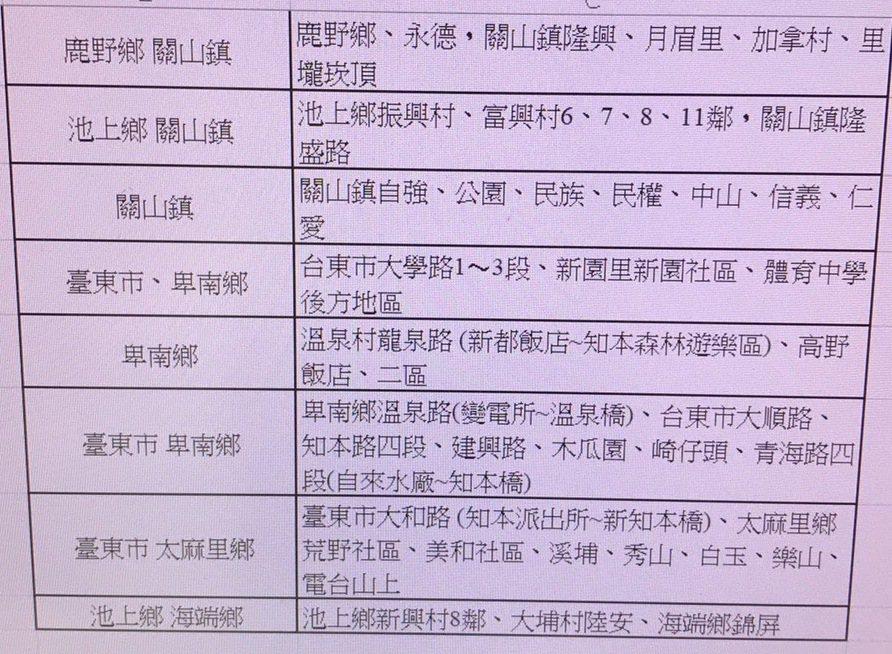 台東縣今晚預定停電區域表。圖/台電提供
