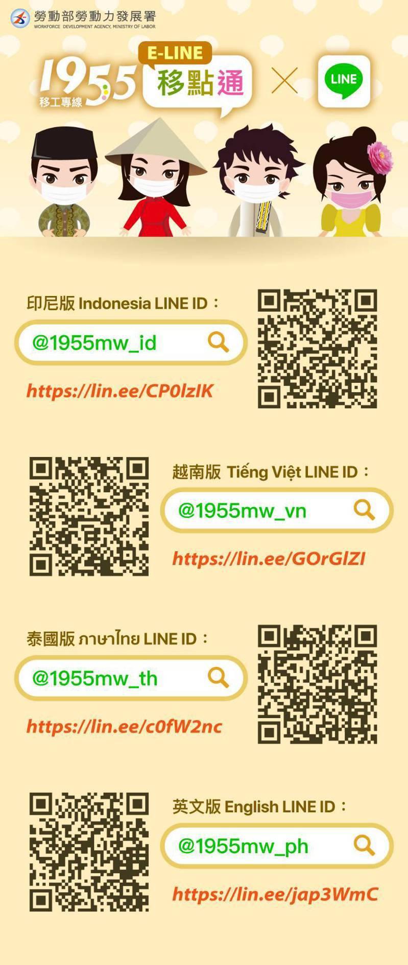 即時推播移工防疫資訊,勞動部推出「Line@移點通」。圖/勞動部提供