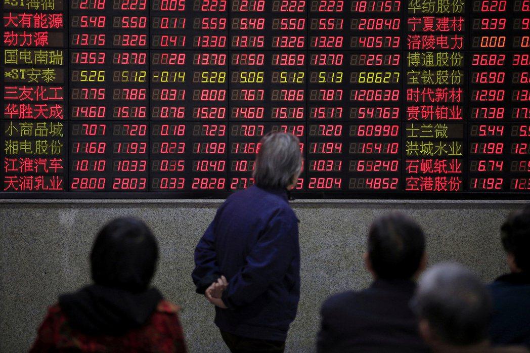 陸進出口數據超預期,股市有看頭。(路透)