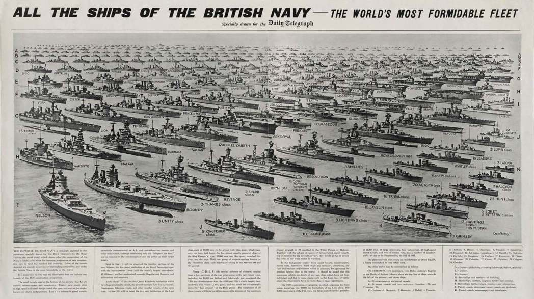 1939二戰爆發前夕,英國《每日電訊報》以特刊形式誇耀帝國海軍的壯盛軍容。 圖/...