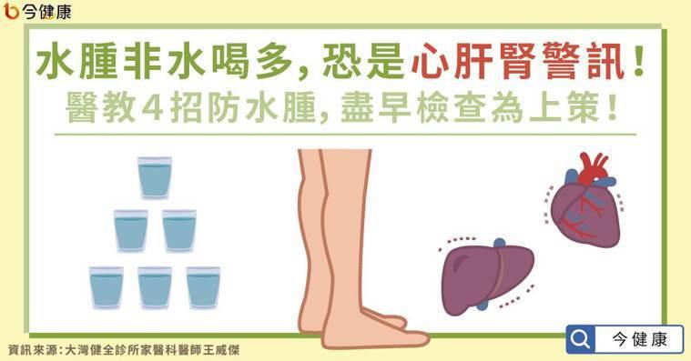 水腫非水喝多,恐是心肝腎警訊!醫教4招防水腫,盡早檢查為上策!
