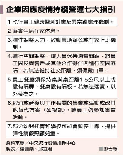 企業因應疫情持續營運七大指引 製表/楊雅棠、邱宜君
