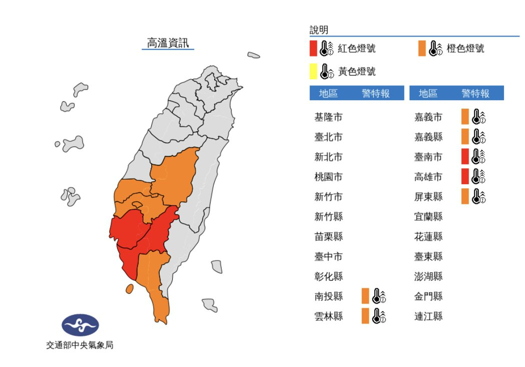 氣象局表示,今中午前後台南市、高雄市近山區或河谷為紅色燈號,有連續出現38度極端...