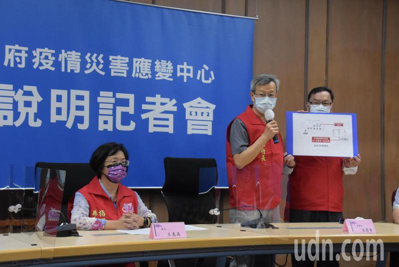 彰化縣長衛生局葉彥伯(右二)今出面說明彰化疫情狀況。記者林敬家/攝影