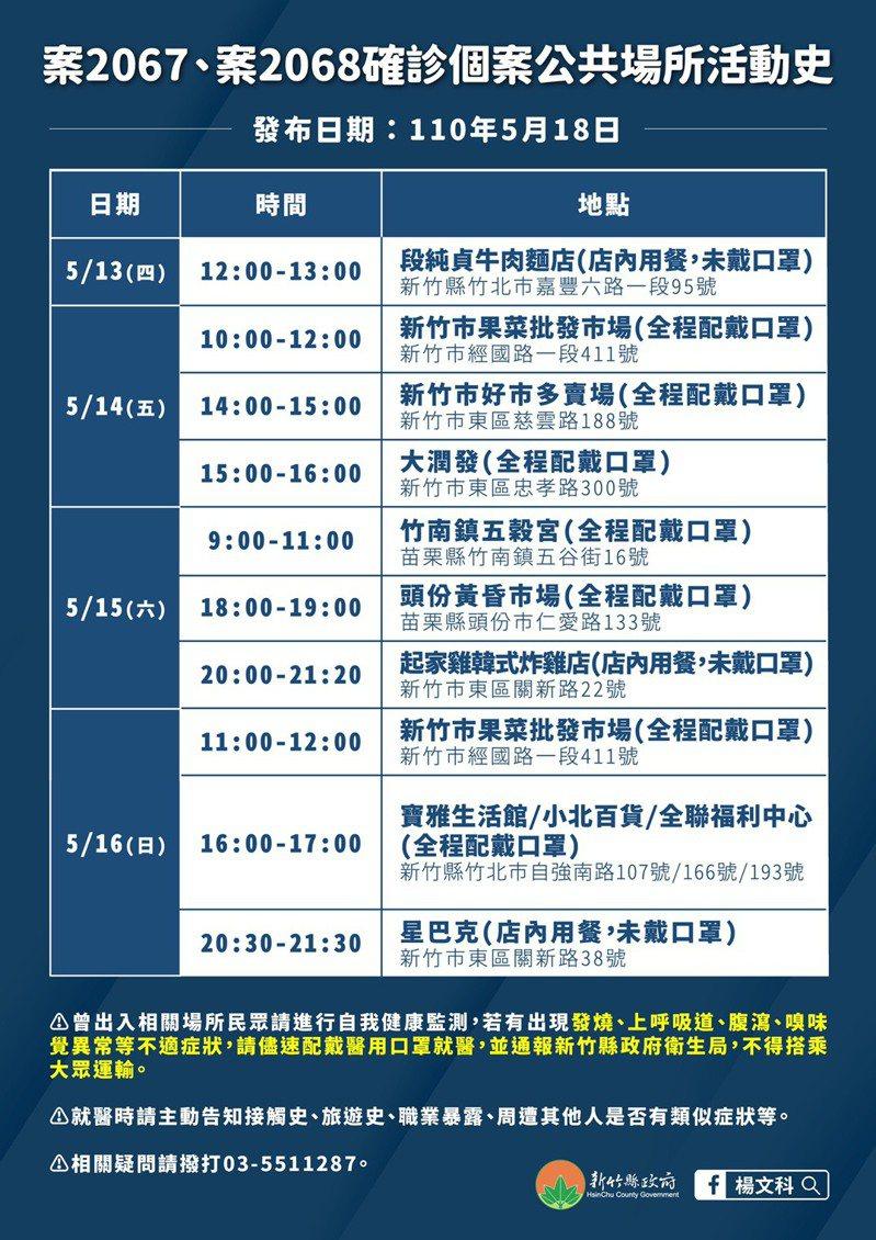 案2067及案2068涉足的公共場所集中在新竹縣市和苗栗縣,共有11處。圖/新竹縣政府提供