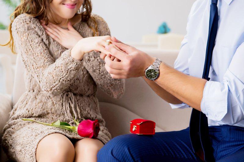 女閃婚前發現媽媽花錢「僱用」未婚夫娶她。圖/取自:ingimage(示意圖,非當事人)