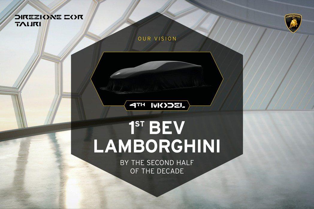 首款純電藍寶堅尼預計在2030年前問世。 摘自Lamborghini