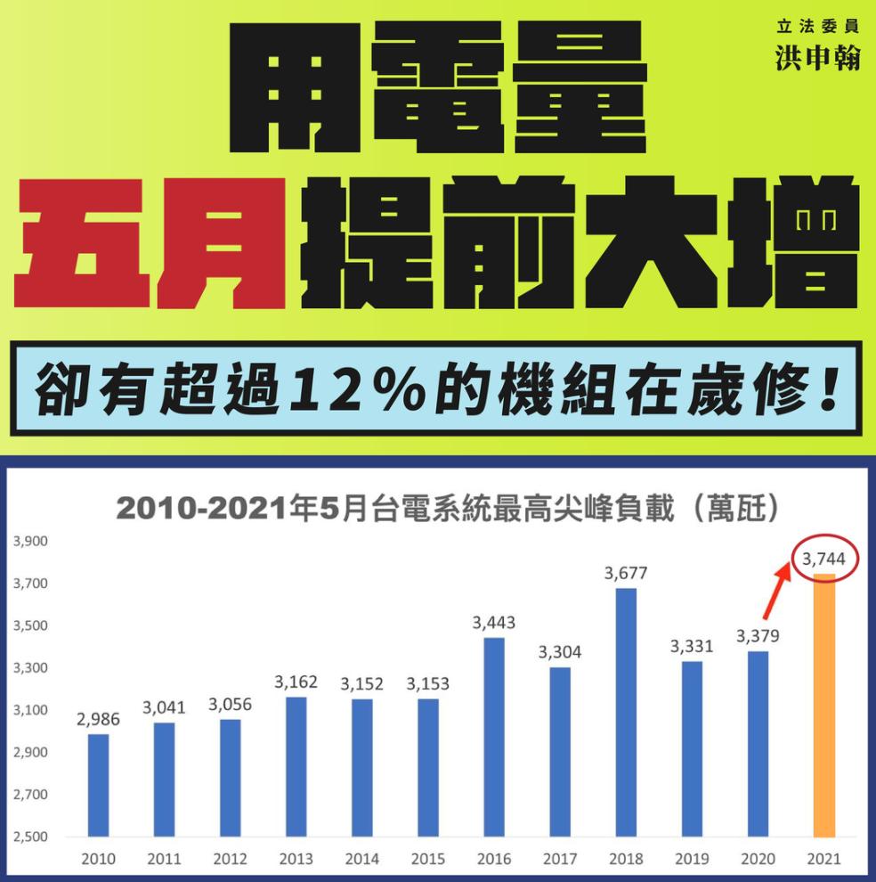 民進黨立委洪申翰解釋517大停電原因。圖/取自洪申翰臉書