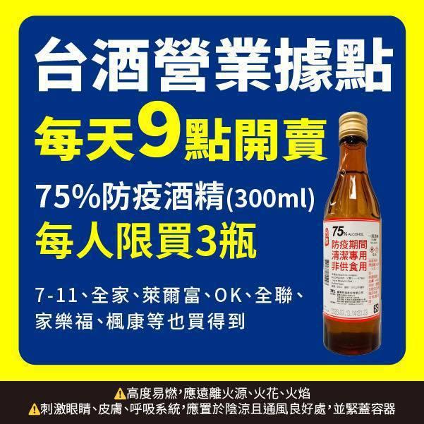 台灣菸酒公司營業據點每天9點開賣75%防疫酒精,每人限買3瓶。圖/摘自吃喝玩樂在台酒粉絲團。