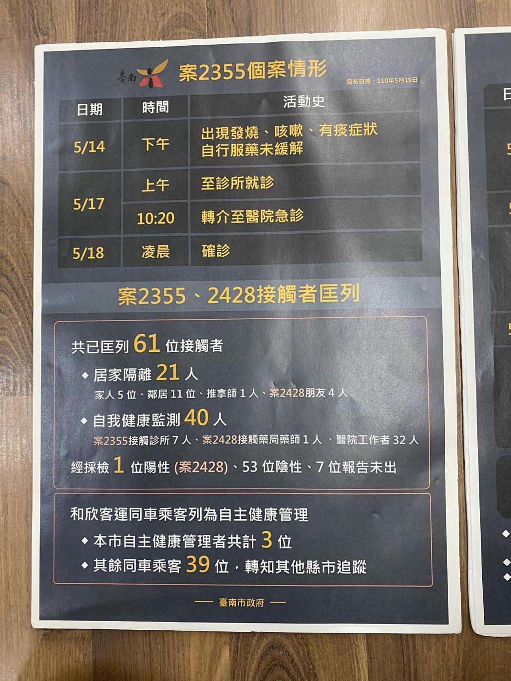 台南市今天確診兩例足跡。圉/市政府提供