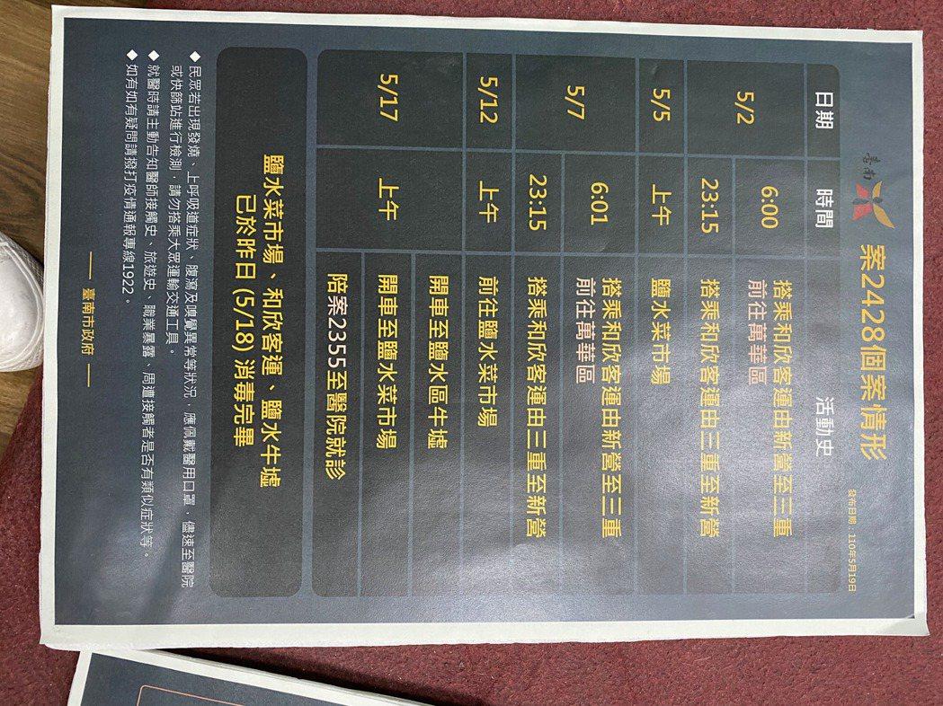台南市衛生局今天公布案2355及2428兩名確診病例的足跡。圖/衛生局提供