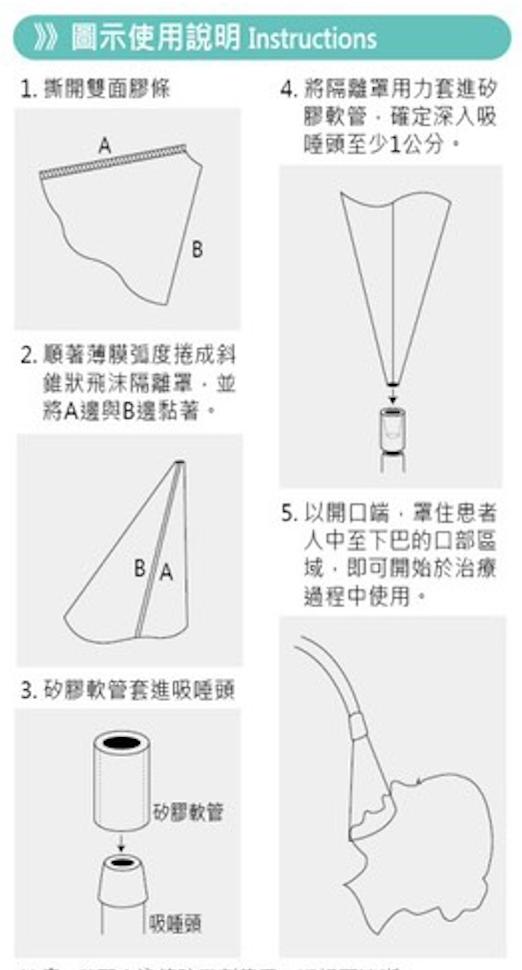 飛沫隔離罩使用說明。圖/及人牙醫診所醫師洪淑娟提供