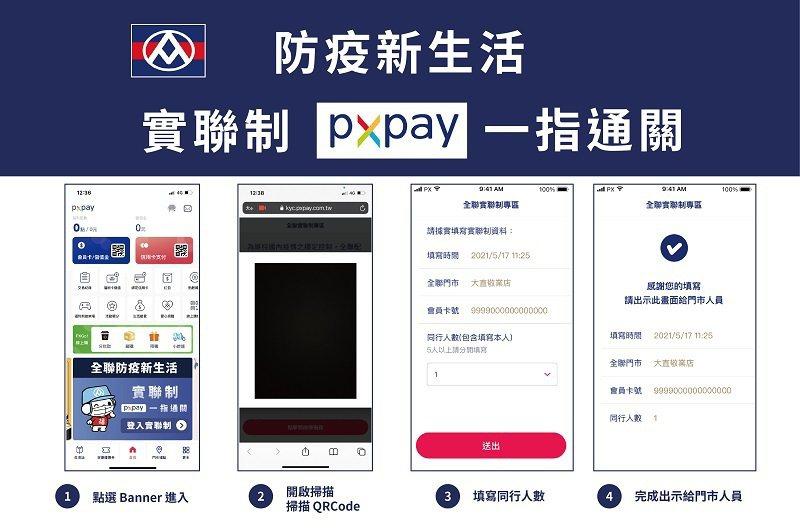 會員使用PX Pay App,實聯制一指通關。圖/全聯福利中心提供