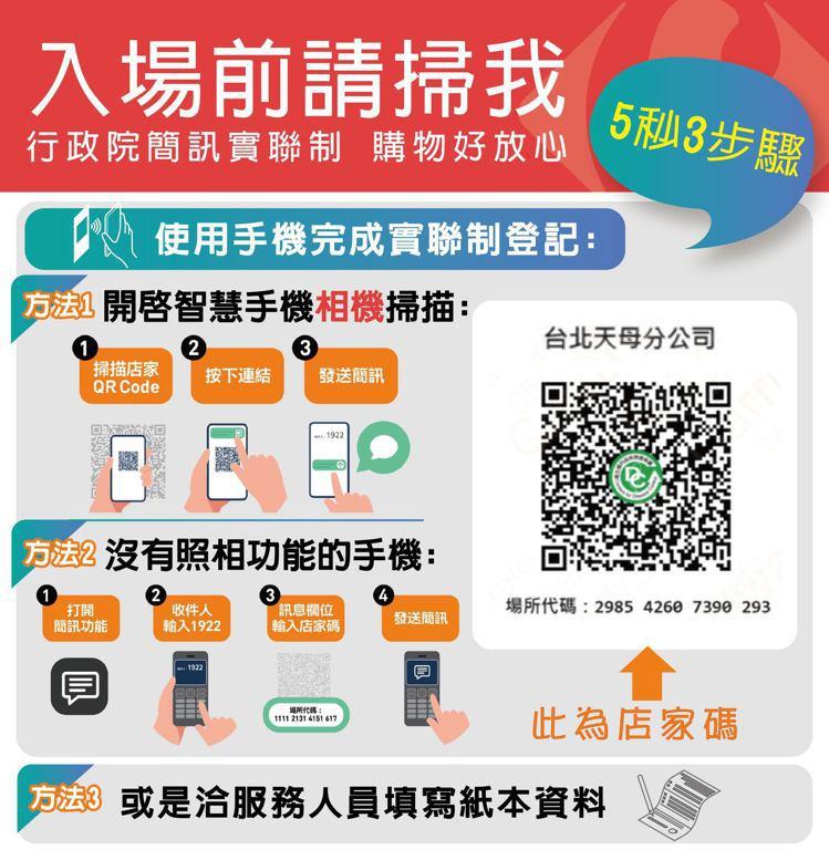 家樂福將於5月20日前完成全台分店「簡訊實聯制」正式啟用圖/家樂福提供