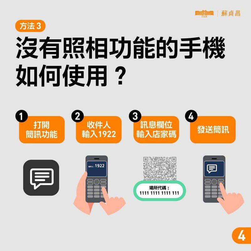 即使沒有照相功能、非智慧型手機,也可透過傳簡訊方式完成實聯制認證。圖/摘自行政院臉書