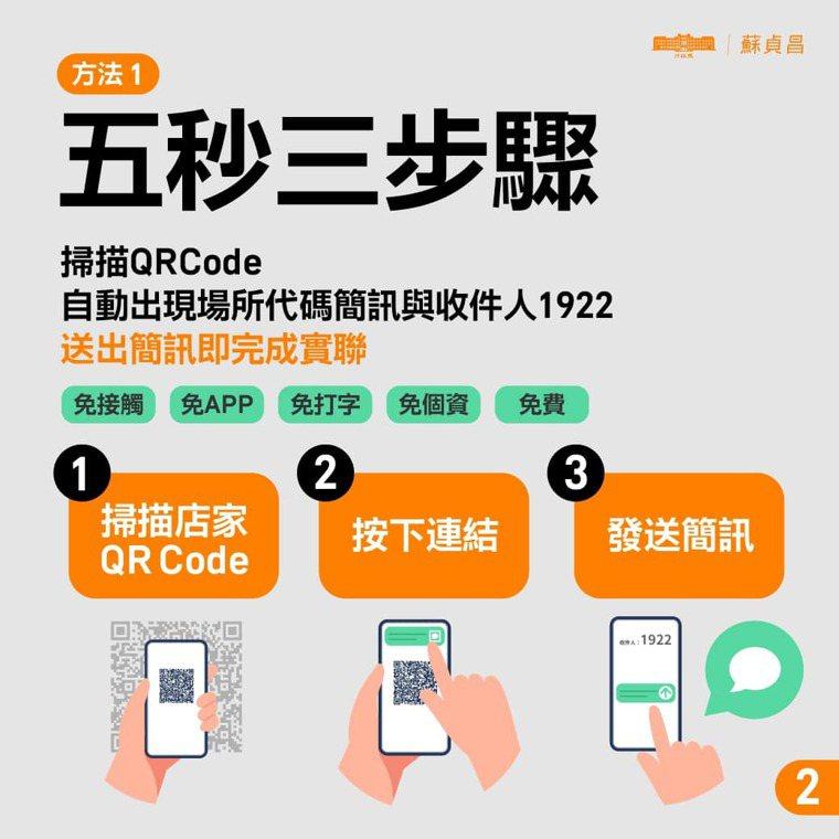 拿出手機只要5秒3步驟即可完成認證。圖/摘自行政院臉書