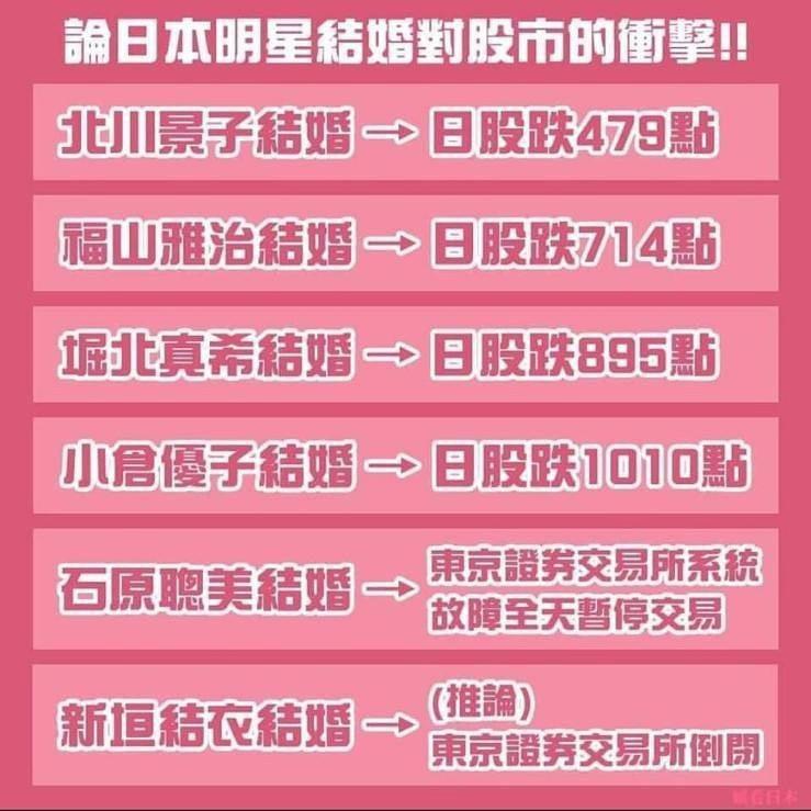 有網友整理日本眾多明星閃電結婚時,日股都曾受到打擊。圖/摘自臉書