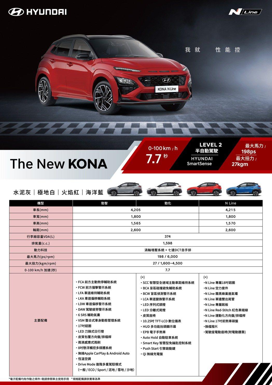 Kona N Line預接型錄。 圖/南陽實業提供