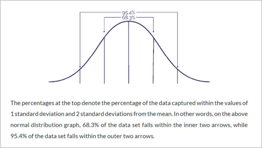 ECI 的學習指南內容節選——看起來就是一般數學題