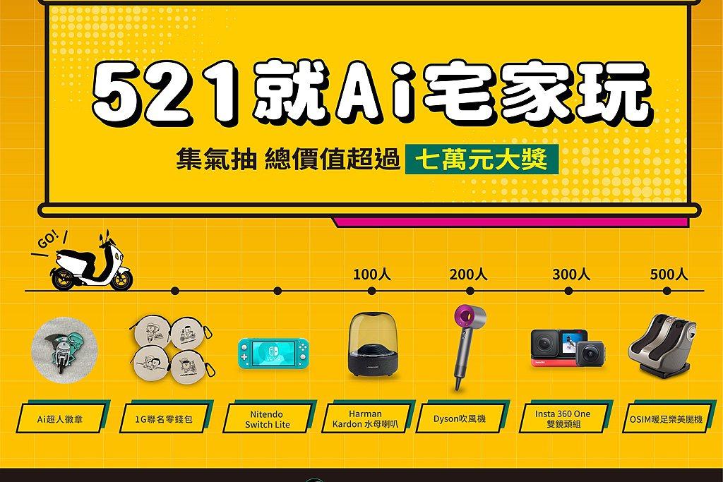 5月21日至23日在宏佳騰智慧電車官方粉專完成線上指定任務,就有機會獲得Nint...