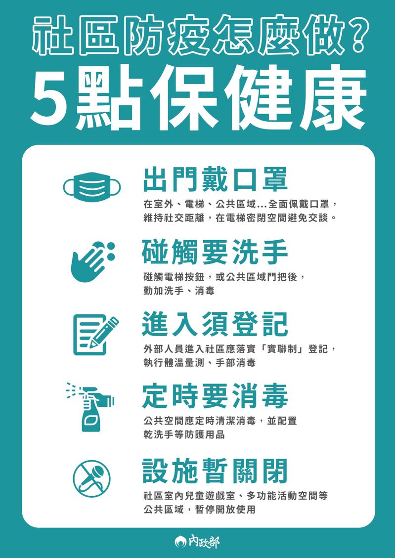 內政部長徐國勇今天分享社區大樓加強防護要點。圖/內政部提供