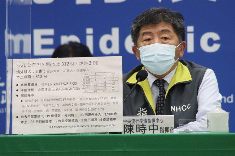 中央流行疫情指揮中心指揮官陳時中籲請民眾周末非必要不要外出群聚。圖/指揮中心提供