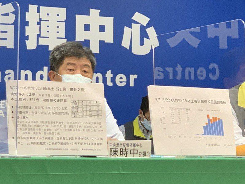 指揮官陳時中表示,現在應該是「掀牌」怎麼會是「蓋牌」。記者陳雨鑫/攝影