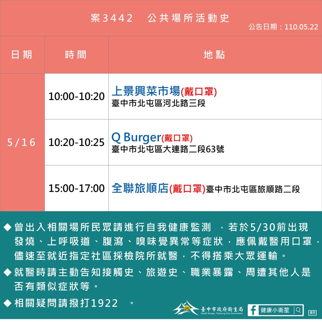 台中市衛生局公布,永豐金女銀行員足跡。圖/衛生局提供