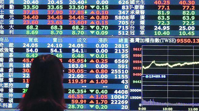 買股究竟是「增加平均成本」比較好?還是「降低平均成本」比較好?本報資料照片