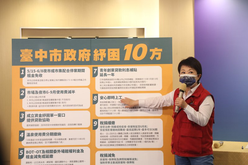 台中市長盧秀燕昨宣布紓困10項方案。圖/台中市新聞局提供