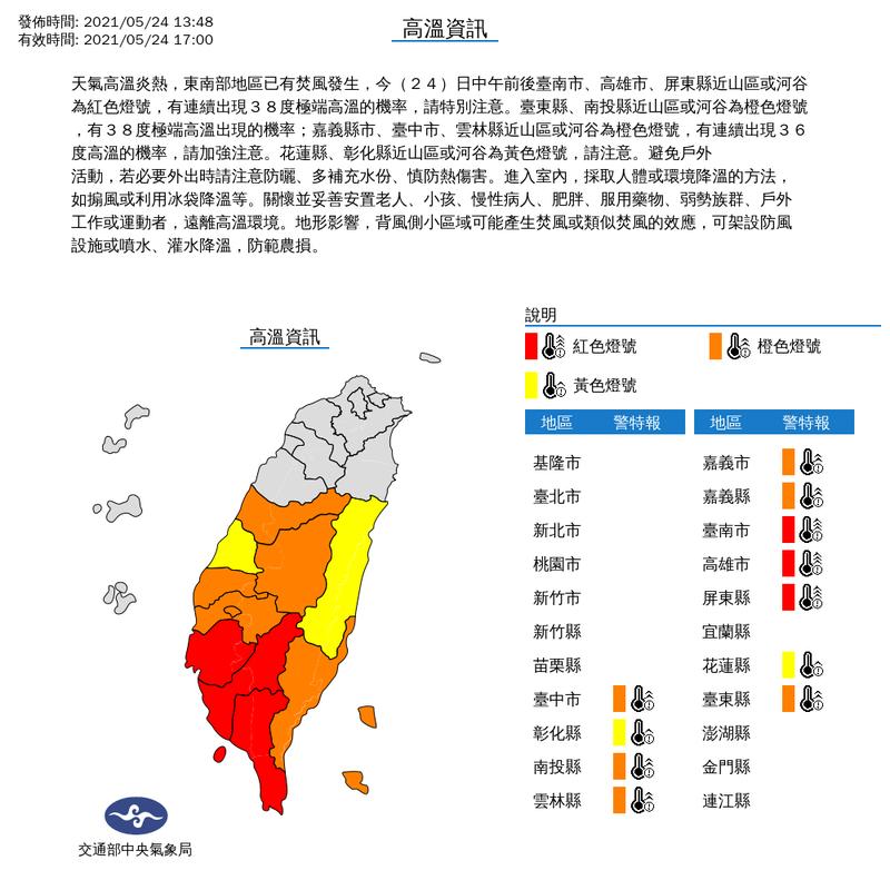 天氣高溫炎熱,東南部地區已有焚風發生,今(24)日中午前後台南市、高雄市、屏東縣近山區或河谷為紅色燈號,有連續出現38度極端高溫的機率,請特別注意。截圖自中央氣象局
