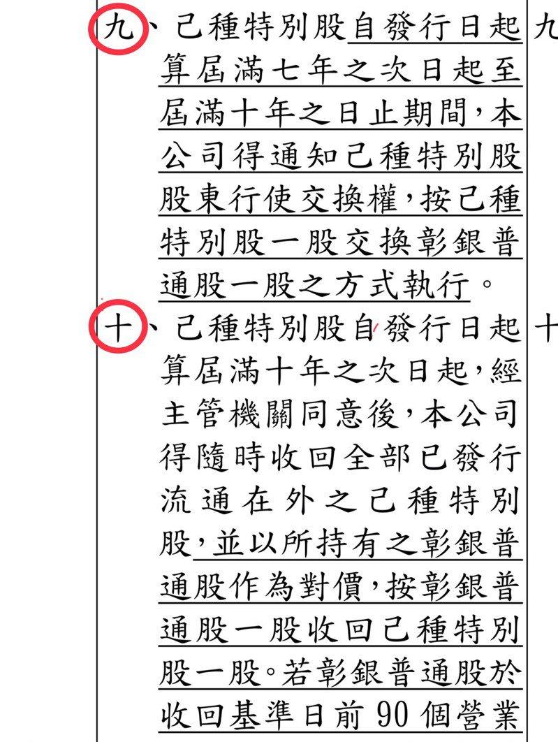 台新金修正公司章程第八條之五,準備發行8億股可交換己特。記者陳怡慈/截圖