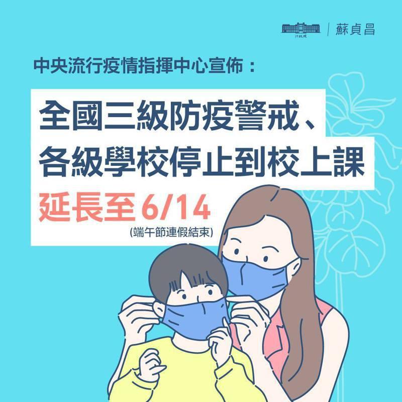 行政院長蘇貞昌今日說明,全國三級防疫警戒、各級學校停止到校上課延長至6月14日。取自蘇貞昌臉書