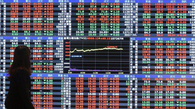 動能派相信「強者恆強」,只要市場焦點集中在某個區塊,就要在這區塊繼續操作,直到熱...