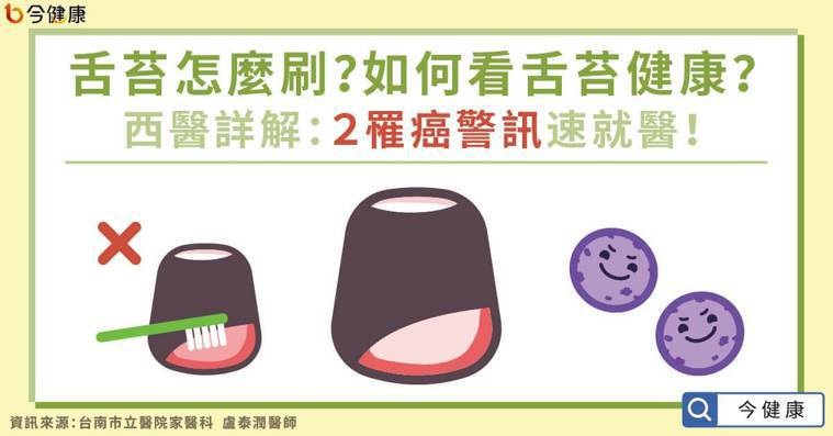 舌苔怎麼刷?如何看舌苔健康?西醫詳解:2罹癌警訊速就醫!