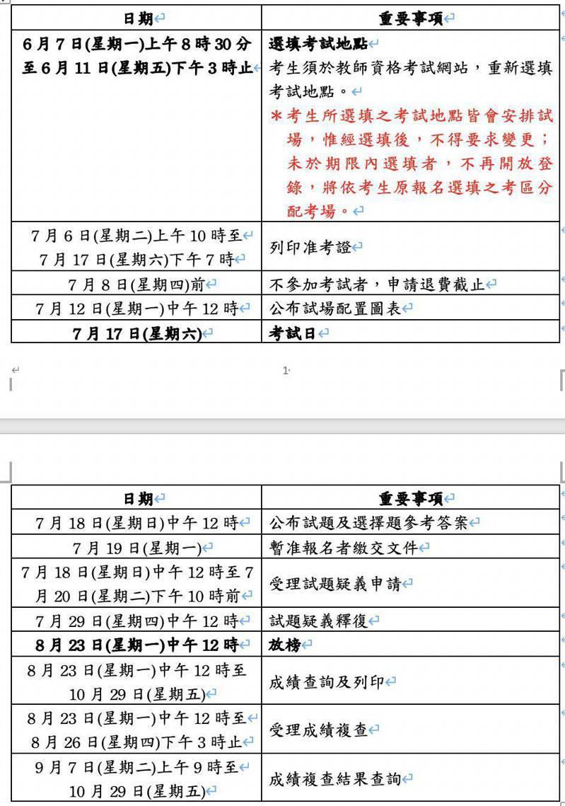 教師資格考期程。圖/取自教育部網站